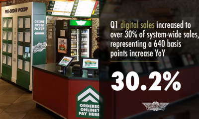 Wingstop First Quarter 2019 Highlights We had another strong quarter both financially and operationally, with strong same store sales growth and over half of our restaurants offering delivery today.