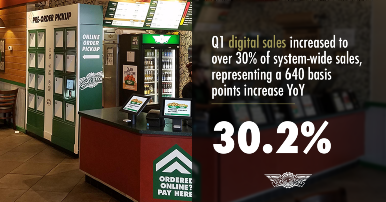 Wingstop First Quarter 2019 - Digital sales growth