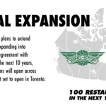 Wingstop Spreads Its Wings to Canada!